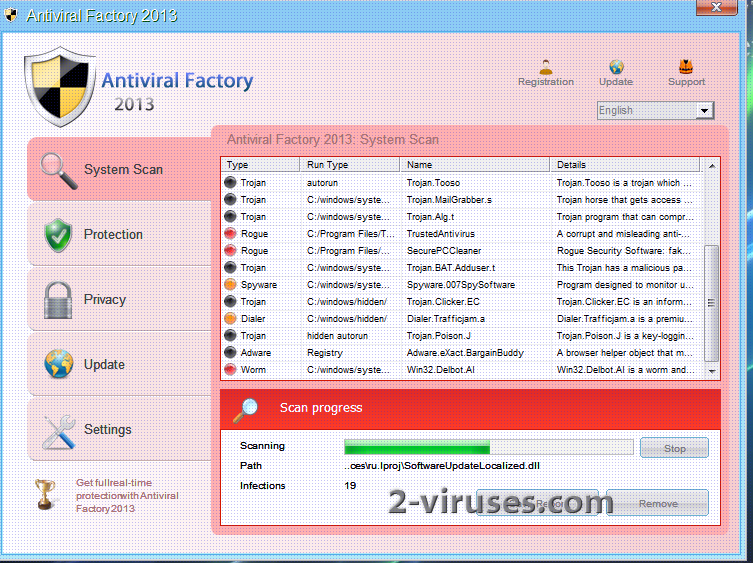 Antiviral Factory 2013