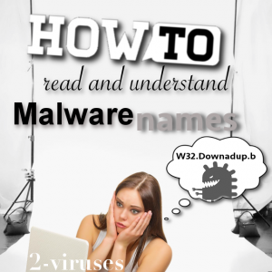 How to read and understand Malware names