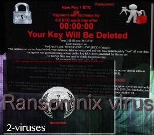 Ransomnix virus