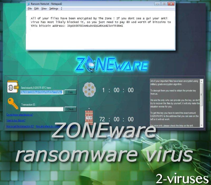 ZONEware ransomware virus