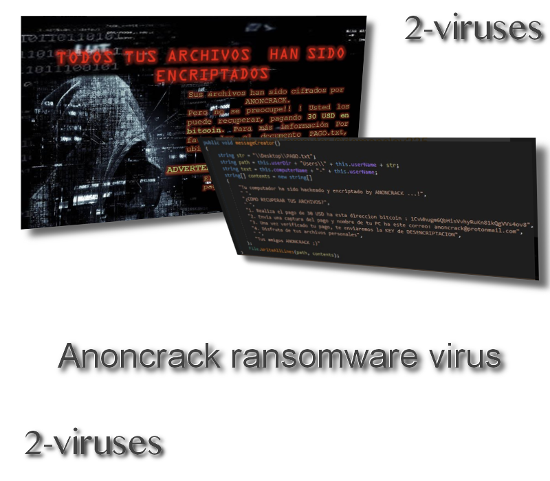 Anoncrack ransomware virus