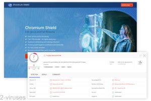Chromium Shield Browser